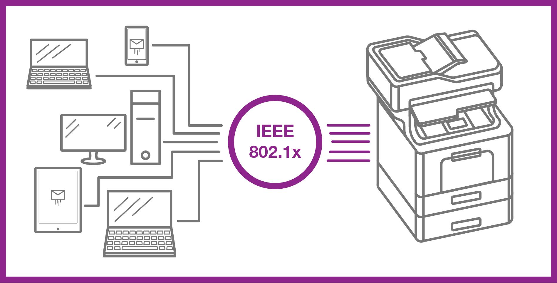 IEEE_802_1x