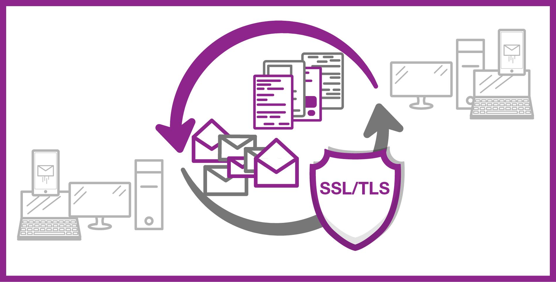 podderzhka_SSL_TLS